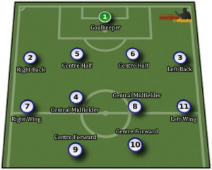 player position1